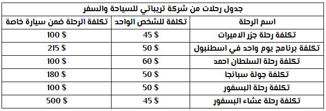 جدول اسعار رحلات سياحية في اسطنبول