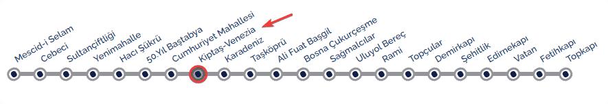 خط ترامواي مجمع فينيسيا