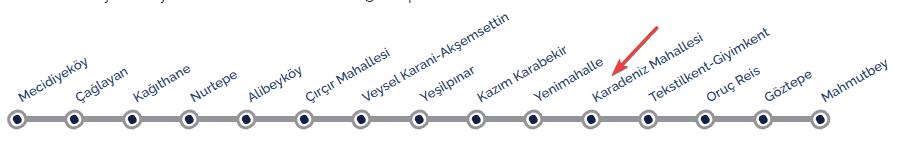 خط مترو مول فينيسيا