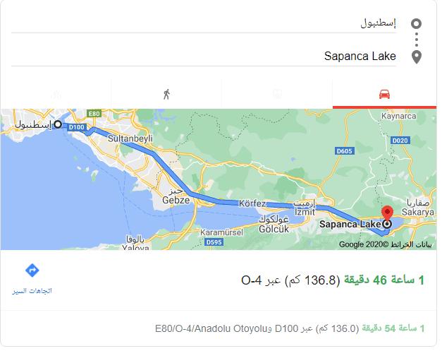 المسافة بين صبنجة واسطنبول